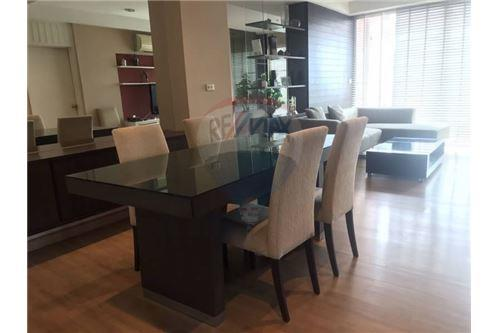 RE/MAX Executive Homes Agency's Spacious 2 Bedroom for Rent Silom Grand Terrace 3