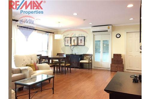 RE/MAX Properties Agency's RENT 1 Bedroom 71 Sq.m at Lumpini Suite Sukhumvit 6