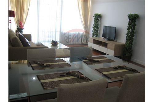 RE/MAX Properties Agency's Condominium For Sale At Baan Siri 24, Khlong Toei, Bangkok 8