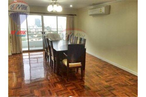 RE/MAX Properties Agency's FOR RENT  REGENT ON THE PARK 3  3BED 236SQM 8