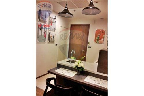 RE/MAX Properties Agency's FOR RENT  WYNE SUKHUMVIT    1BED 30SQM 7