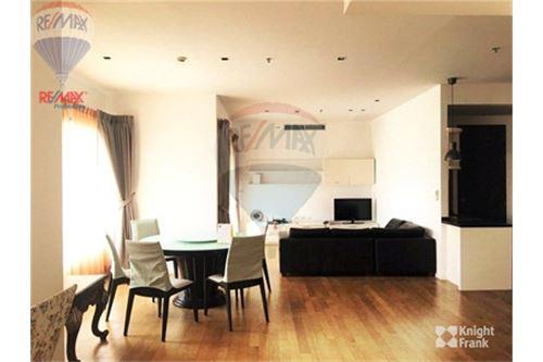 RE/MAX Properties Agency's FOR SALE  THE MADISON SUKHUMVIT 41   2BED 161SQM 3