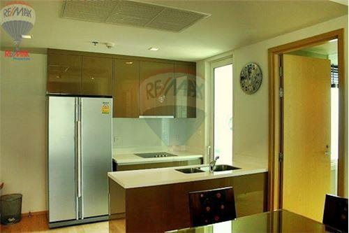RE/MAX Properties Agency's Siri at Sukhumvit  Condos for Rent 4