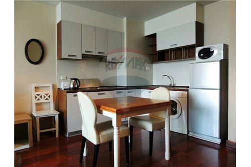 RE/MAX Properties Agency's RENT Sukhumvit City Resort, Sukhumvit 1BED 68SQM. 4