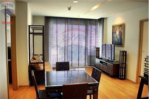 RE/MAX Properties Agency's Siri at Sukhumvit  Condos for Rent 3