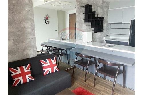 RE/MAX Properties Agency's FOR SALE  WYNE SUKHUMVIT    1BED 41.58SQM 2
