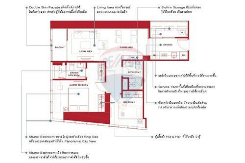RE/MAX Executive Homes Agency's Off Plan 2 Bedroom for Sale Line Sathorn 4