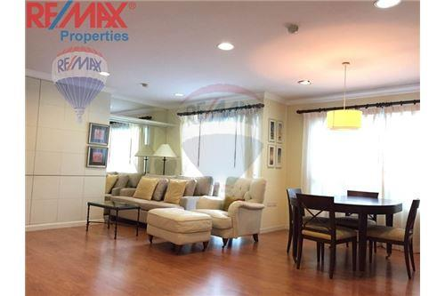 RE/MAX Properties Agency's RENT 1 Bedroom 71 Sq.m at Lumpini Suite Sukhumvit 4