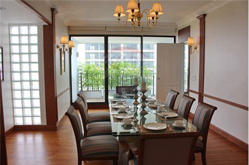 RE/MAX Executive Homes Agency's Penthouse For Rent Garden Tower Bangna 1