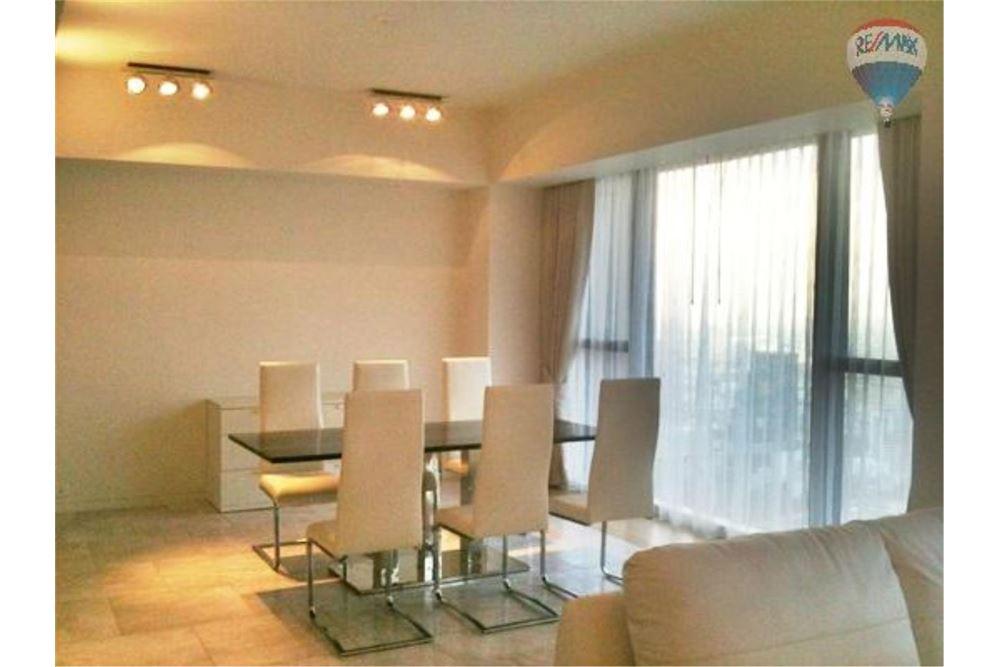 RE/MAX Properties Agency's The Met Sathorn For Rent 2