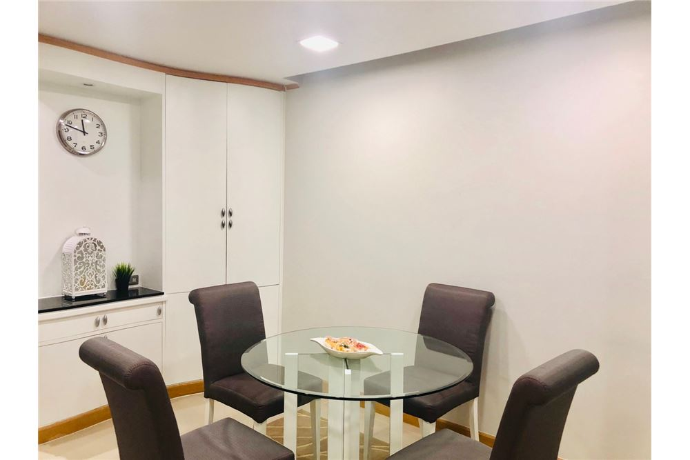 RE/MAX Executive Homes Agency's 1 Bedroom condo for Rent in Silom 7